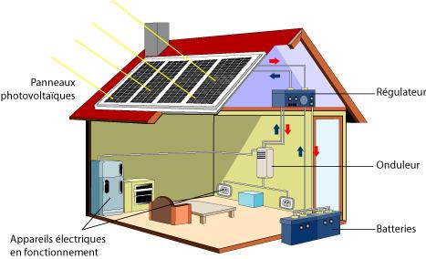 CAP Soleil Energie vous accompagne pour exploiter au mieux l'énergie solaire