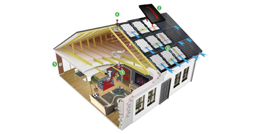 CAP Soleil Energie reste a l'écoute du marché afin d'apporter les solutions les plus pertinentes dans le cadre de la rénovation énergétique de votre habitat.